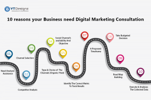 10 reasons your Business need Digital Marketing Consultation
