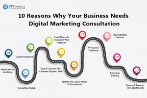 10 Reasons Why Your Business Needs Digital Marketing Consultation